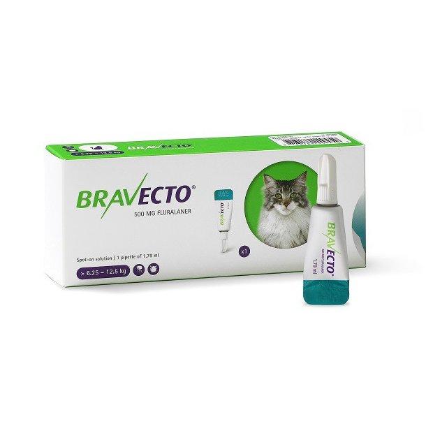 Bravecto spot on, 500mg Fluralanerum. Receptpligt*